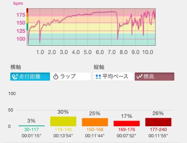 f:id:tsuyoji0325:20170518125035p:plain