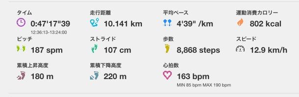 f:id:tsuyoji0325:20170520060446p:plain