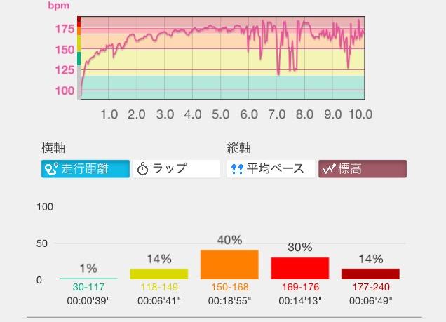 f:id:tsuyoji0325:20170520060840p:plain
