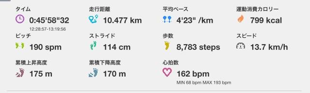 f:id:tsuyoji0325:20170526234255p:plain