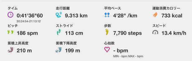 f:id:tsuyoji0325:20170715130225p:plain