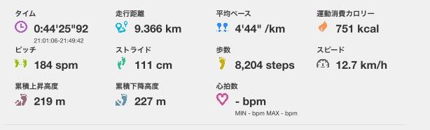 f:id:tsuyoji0325:20170720085436p:plain