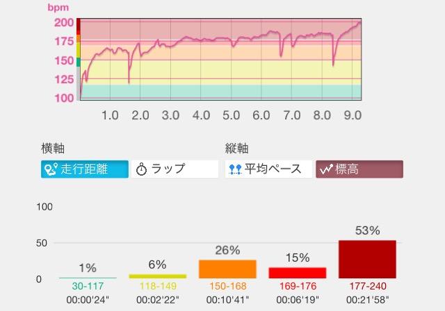 f:id:tsuyoji0325:20170801100122p:plain