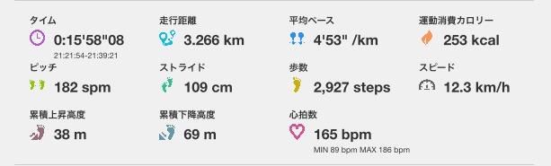 f:id:tsuyoji0325:20170801100205p:plain