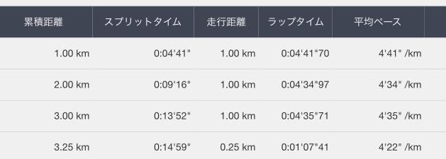 f:id:tsuyoji0325:20170804120911p:plain