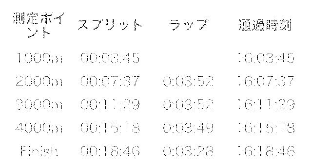 f:id:tsuyoji0325:20170816091910p:plain