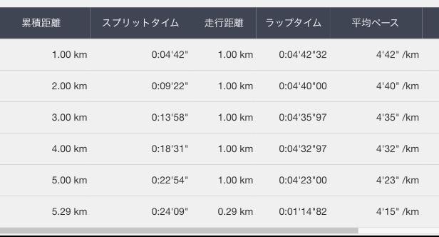 f:id:tsuyoji0325:20170928085309p:plain