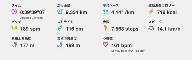 f:id:tsuyoji0325:20171006090901p:plain