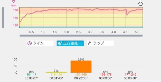f:id:tsuyoji0325:20171006221353p:plain