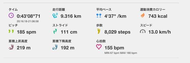 f:id:tsuyoji0325:20171104192658p:plain