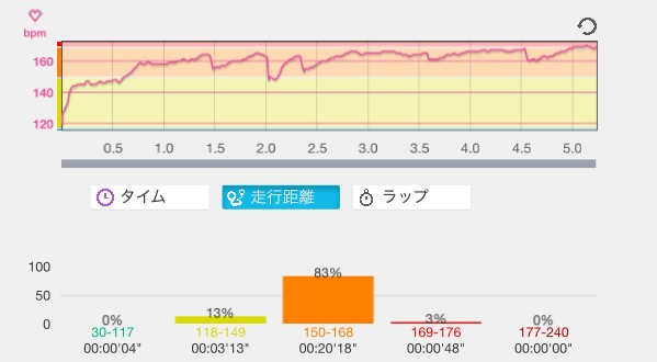 f:id:tsuyoji0325:20171104192954p:plain