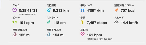 f:id:tsuyoji0325:20171105061631p:plain