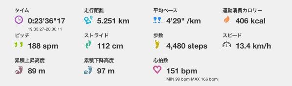 f:id:tsuyoji0325:20171106211421p:plain