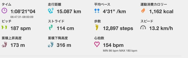 f:id:tsuyoji0325:20171109090549p:plain