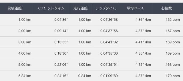 f:id:tsuyoji0325:20171127084806p:plain