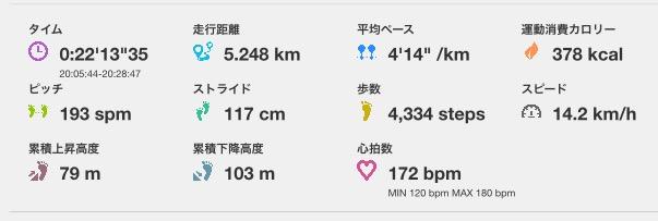f:id:tsuyoji0325:20171128104006p:plain