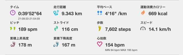 f:id:tsuyoji0325:20171201113440p:plain