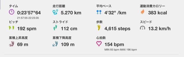 f:id:tsuyoji0325:20171201135844p:plain
