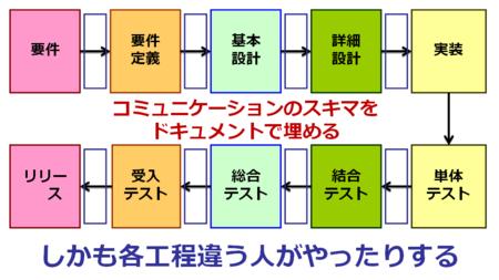 f:id:tsuyok:20120504220358p:image