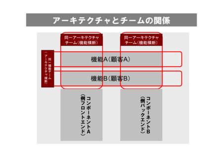 f:id:tsuyok:20120924230048p:plain