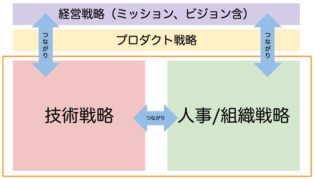 f:id:tsuyok:20171218113945p:plain:w450