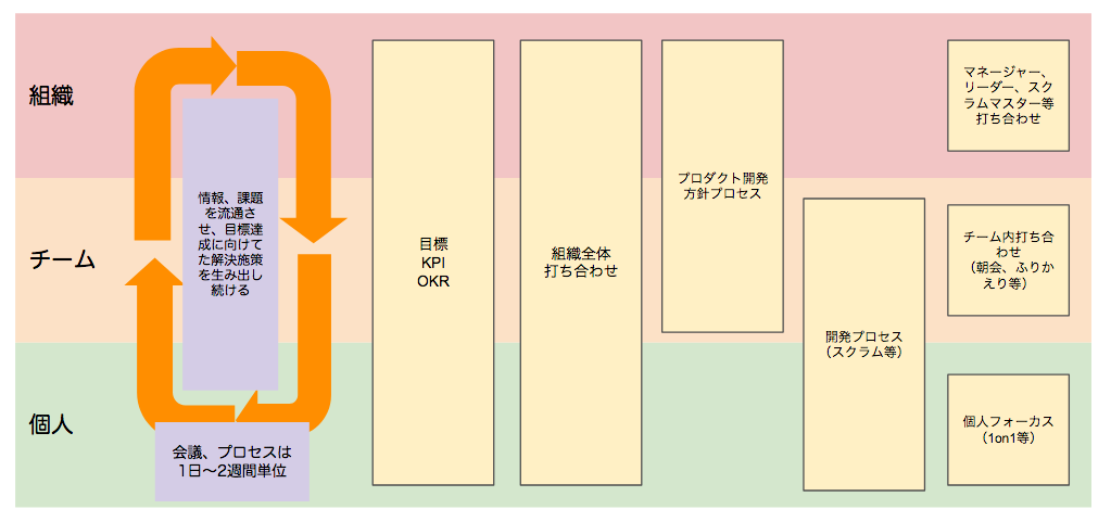 f:id:tsuyok:20171218121615p:plain