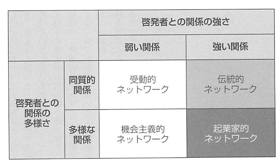 f:id:tsuyok:20171224115112p:plain:w400