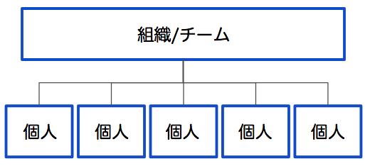 f:id:tsuyok:20180107215320p:plain