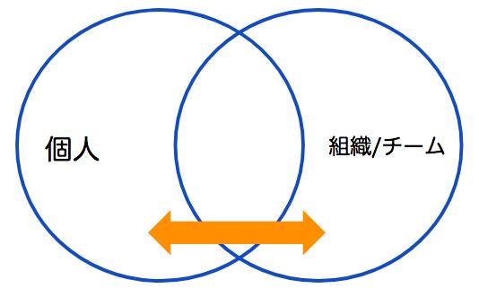 f:id:tsuyok:20180107215331p:plain