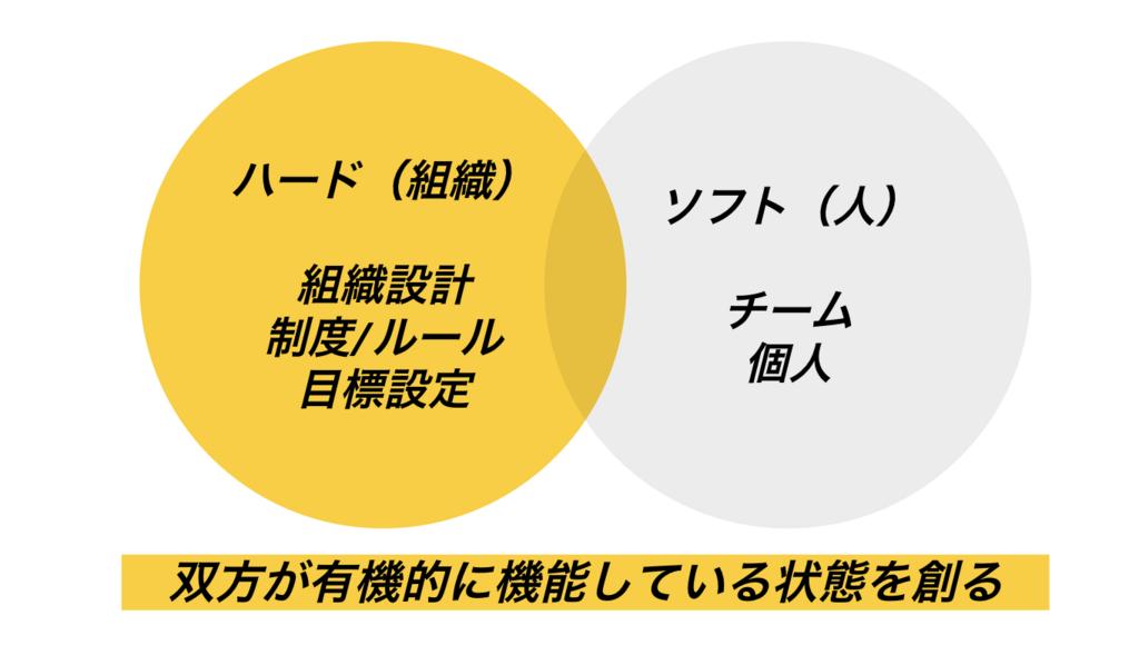 f:id:tsuyok:20180823162758p:plain:w600