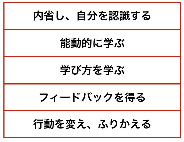 f:id:tsuyok:20180826204858p:plain:w400