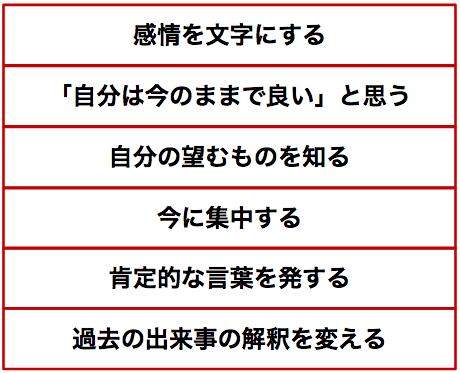 f:id:tsuyok:20180901232921p:plain:w400