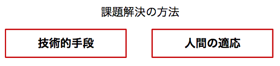 f:id:tsuyok:20181217105806p:plain