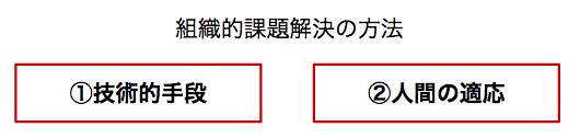 f:id:tsuyok:20190101135954p:plain