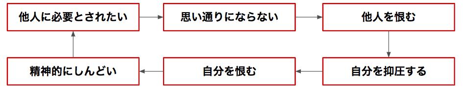 f:id:tsuyok:20190127110617p:plain