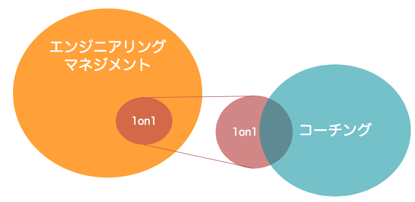 f:id:tsuyok:20190520211803p:plain