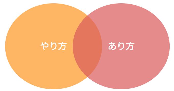 f:id:tsuyok:20190520220030p:plain