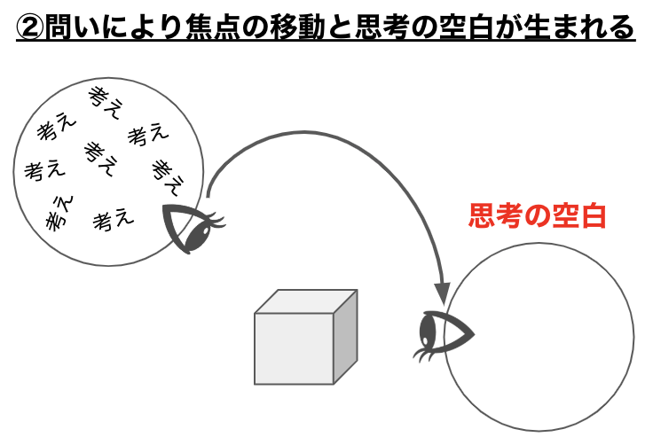 f:id:tsuyok:20191206002838p:plain