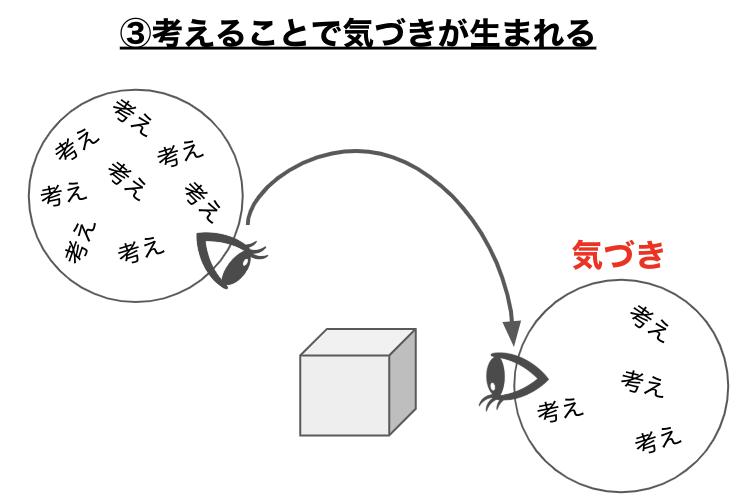 f:id:tsuyok:20191206002853p:plain