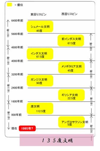 f:id:tsuyokidego:20201215225528p:plain