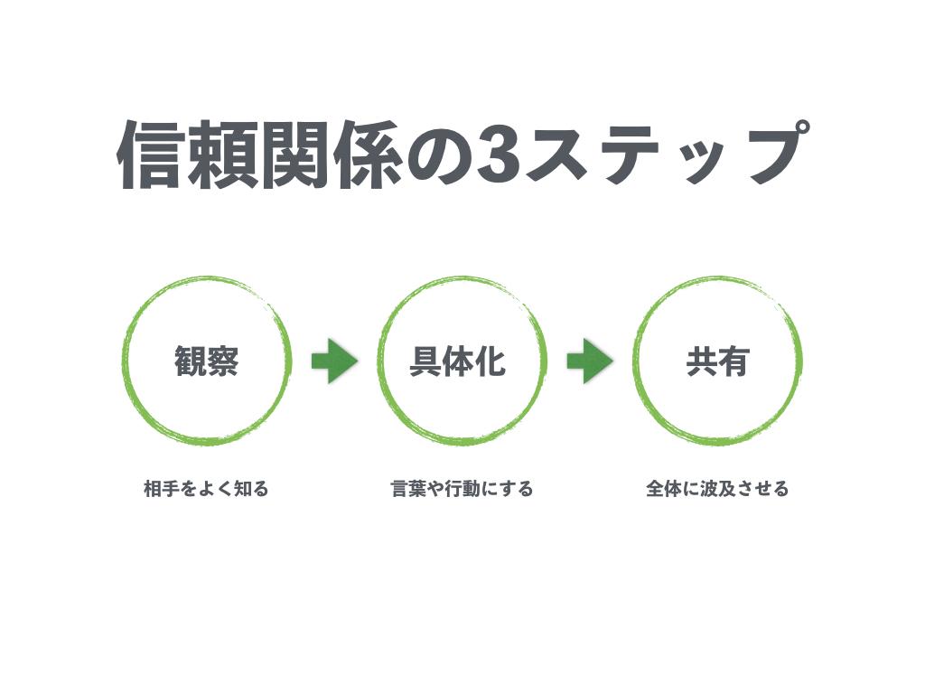 f:id:tsuyoshi-osiire:20170304132957j:plain