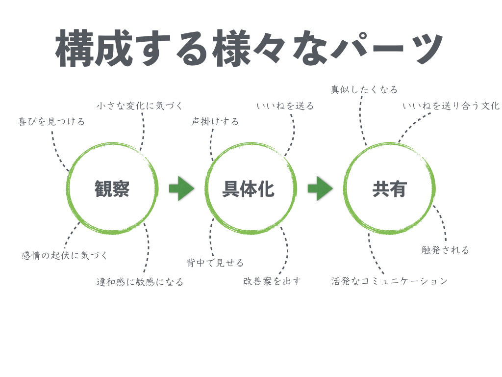 f:id:tsuyoshi-osiire:20170304132959j:plain