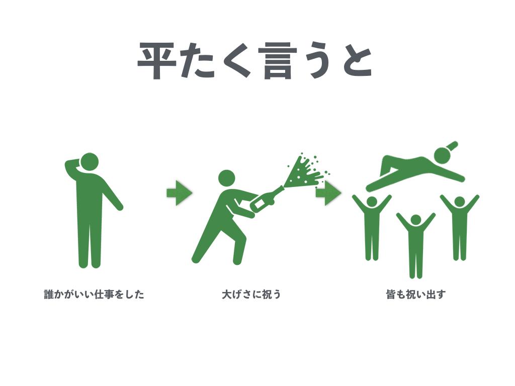 f:id:tsuyoshi-osiire:20170304133001j:plain