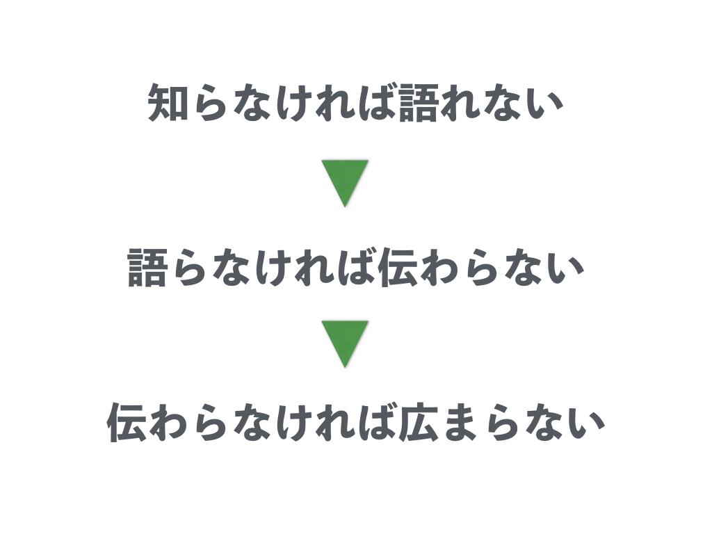 f:id:tsuyoshi-osiire:20170304133003j:plain