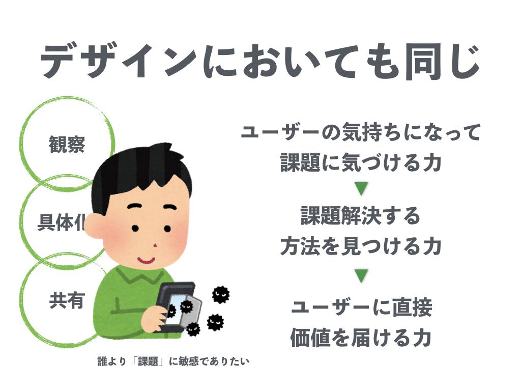 f:id:tsuyoshi-osiire:20170304133005j:plain