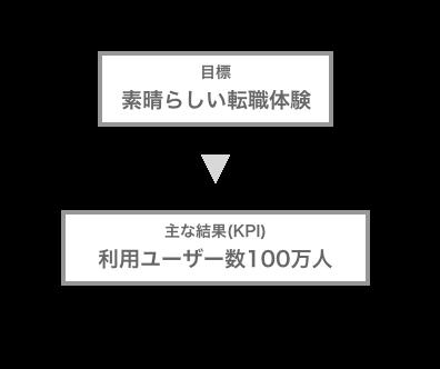 f:id:tsuyoshi-osiire:20171021223711p:plain