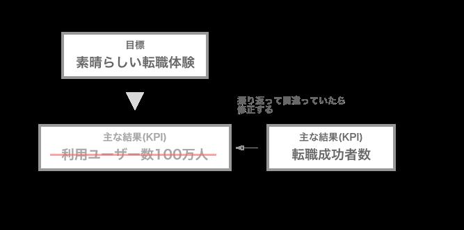f:id:tsuyoshi-osiire:20171021223832p:plain