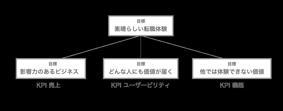 f:id:tsuyoshi-osiire:20171022103252p:plain