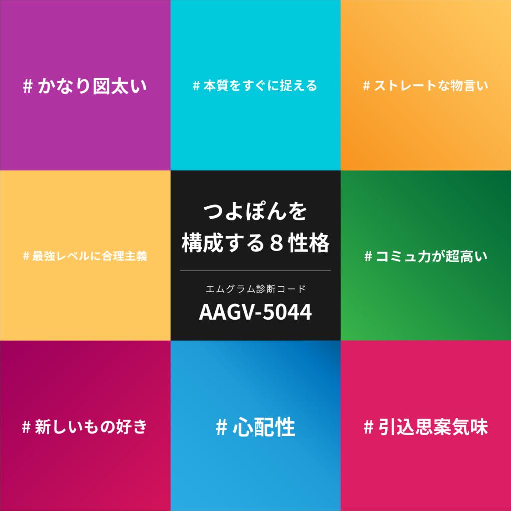 f:id:tsuyoshi0123:20170513114511j:plain