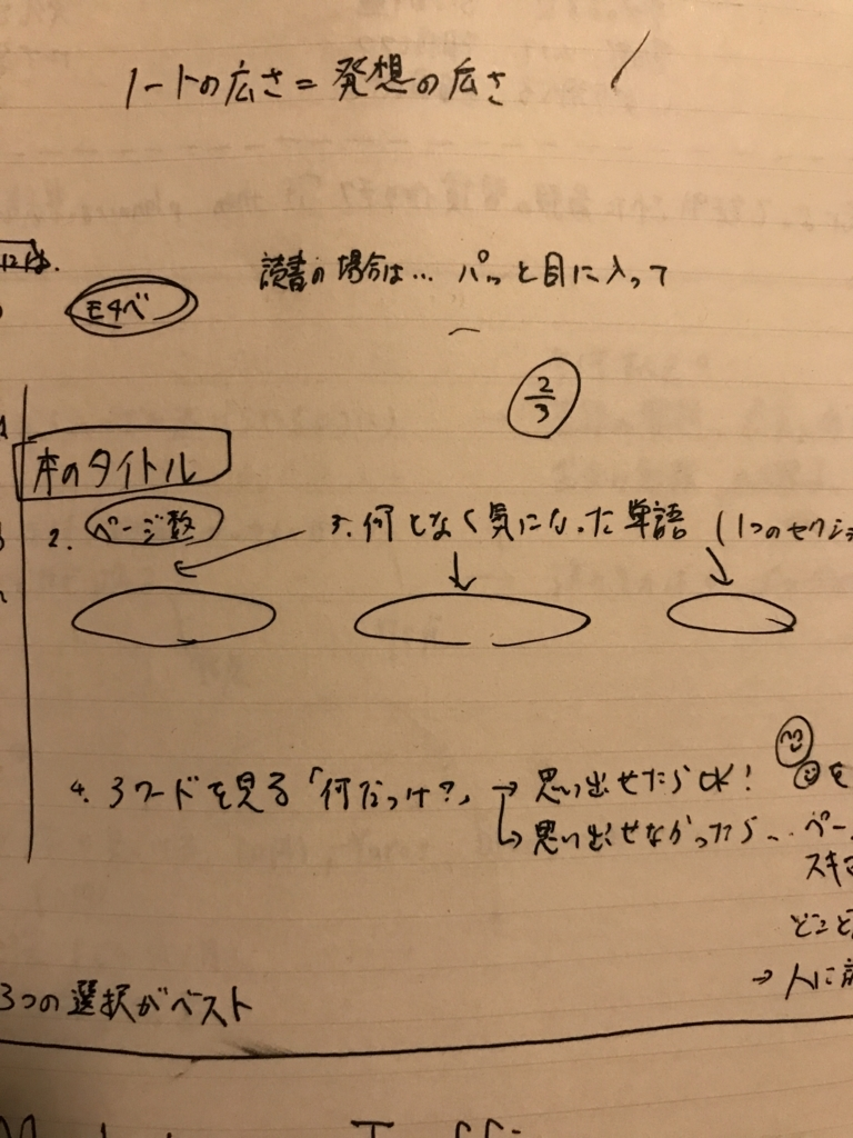 f:id:tsuyoshi0123:20171109203018j:plain